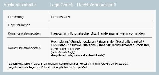 Auskunftsinhalte LegalCheck - Rechtsformauskunft